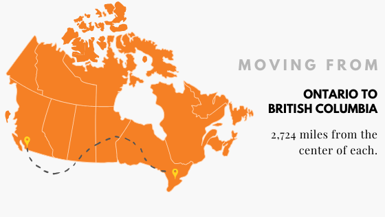 Moving from Ontario to British Columbia